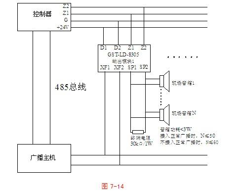 海湾控制模块gst-ld-8305输出模块(广播切换模块)